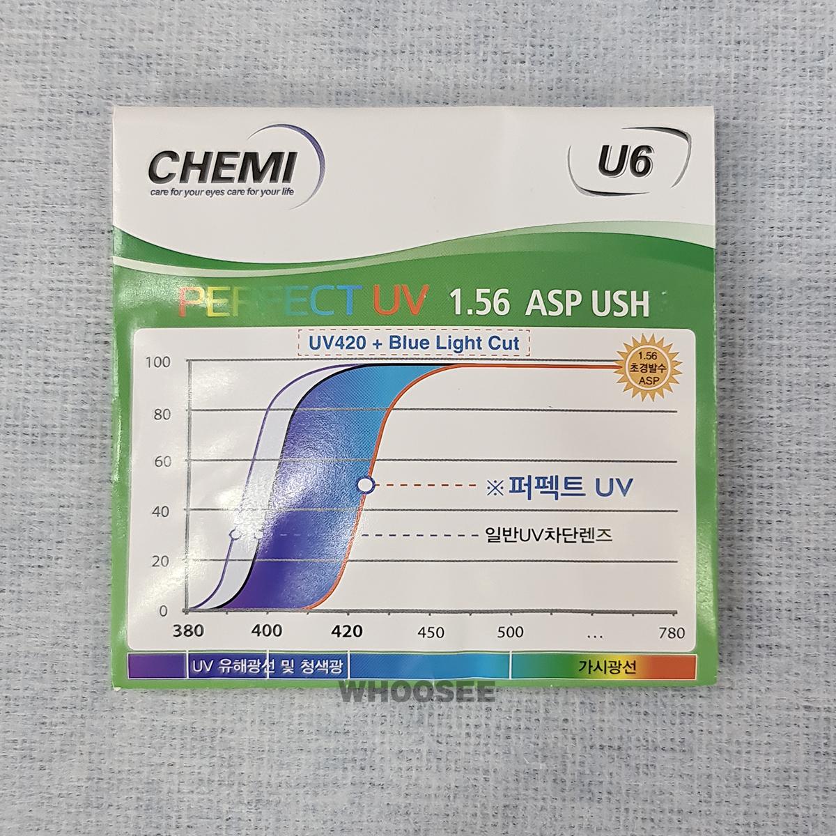 Tròng Kính Chemi U6 Chiết Suất 156 Giá 450k (1)