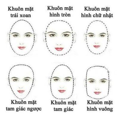 xác định khuôn mặt