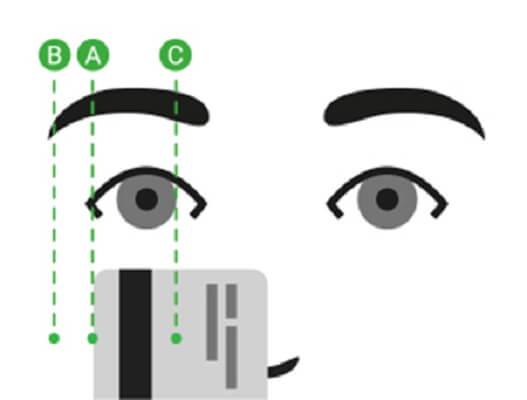 Sử Dụng Thẻ Tín Dụng đo Kích Thước Khuôn Mặt